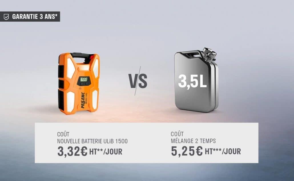 batterie Pellenc extension garantie 3 ans
