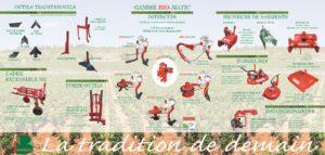 Gamme De Produit : Interceps, Sous-Soleuse, Buttoir, Broyeurs De Sarments, Porte Outils A Colonnes (Poc), Cadre Extensible Nu, Ebourgeonneuse